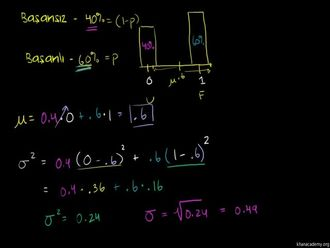 Bernoulli Dağılımında Ortalama ve Varyans Formülleri izle