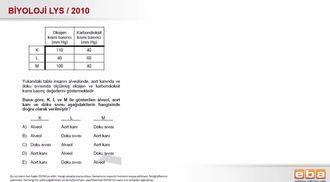 2010 LYS Biyoloji Dolaşım Sistemi - Damarlar izle