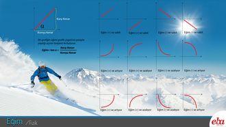 Grafiklerin eğim durumları gösterilmiştir.