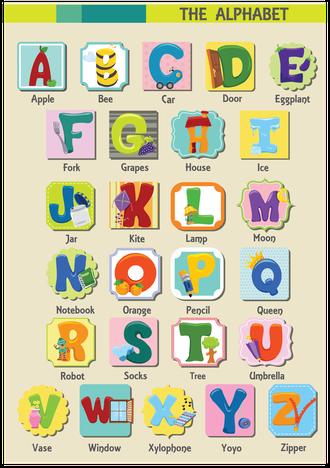 İngilizce alfabe resimler ve örnek kelimelerle gösterilir.