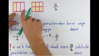 7. Sınıf Rasyonel Sayılar (Giriş) Sayı Doğrusu izle