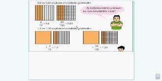 4.sınıf ondalık kesirleri karşılaştırma izle