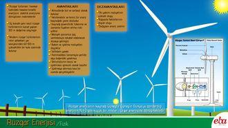 Rüzgar enerjisi ile ilgili bilgi verilmiştir