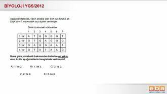 2012 YGS Biyoloji Sınıflandırma ve DNA izle