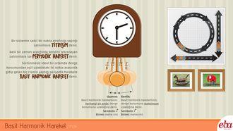 Bu infografik Basit Harmonik Harekette Temel Kavramlar konusunu içerir.