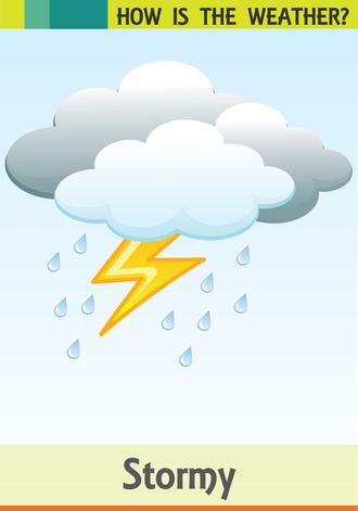 Hava durumu resimlerle ve İngilizce olarak anlatılır.(Stormy-Gök Gürültülü)