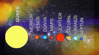 Güneş Sistemi Gezegenleri izle