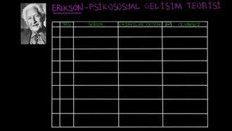 Erikson'un Psikososyal Gelişim Teorileri izle