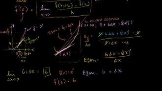 f(x)=x^2 'in Çözümü izle