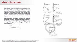 2010 LYS Biyoloji Canlıların Sınıflandırılması izle