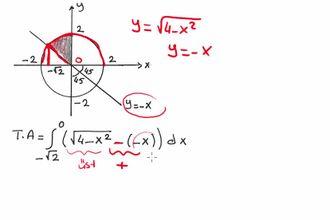 İntegral İle Alan Hesabı 12. Sınıf Matematik izle