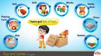 """Bu infografikte """"Toys and Games"""" konusu ele alınmıştır."""