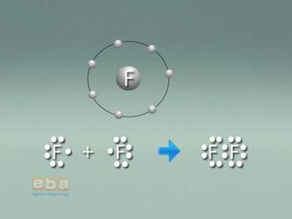 Kovalent Bağlar ve Elektronegatiflik izle