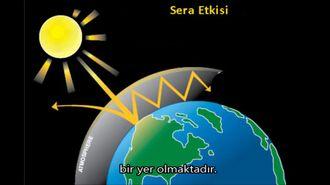 Küresel İklim Değişikliği izle