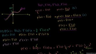 Kos Taylor Serisi  (a=0) Maclaurin izle