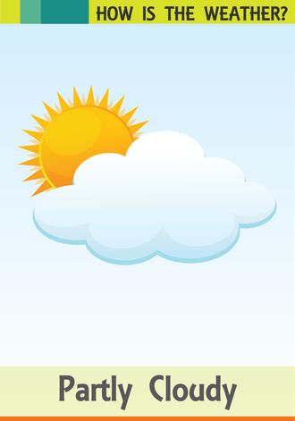 Hava durumu resimlerle ve İngilizce olarak anlatılır.(Partly Cloudy-Parçalı Bulutlu)