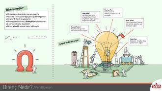 İletkenlerin elektrik akımına karşı göstermiş olduğu direnç kavramını anlatan infografik çalışması.