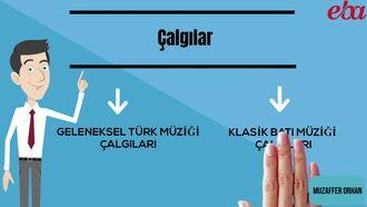 Geleneksel Türk Müziği Çalgıları Animasyonu (Müzik Dersi) izle