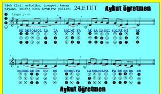24.Etüt Nota Okuma Dersi Solfej Blok Flüt Piyano Keman Gitar Müziği Sevdirme Aykut ö�... izle
