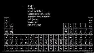 Periyodik Tablo - Elementlerin Sınıflandırılması izle