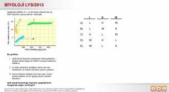 2013 LYS Biyoloji Biyomlar izle