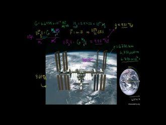Uzay İstasyonun Yörüngedeki Hızı izle