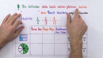 5. Sınıf Matematik Basit-Bileşik-Tam Sayılı Kesirler Konu Anlatımı izle