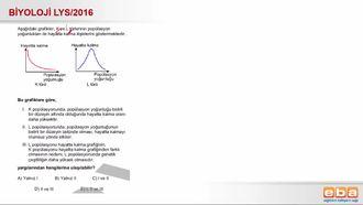 2016 LYS Biyoloji Popülasyon izle