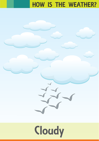 Hava durumu resimlerle ve İngilizce olarak anlatılır.(Cloudy-Bulutlu)