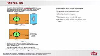 Manyetizma  (2017 YGS-Fizik) izle