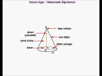 8.Sınıf Matematik / Dik Koni /Hulusi Ugar izle