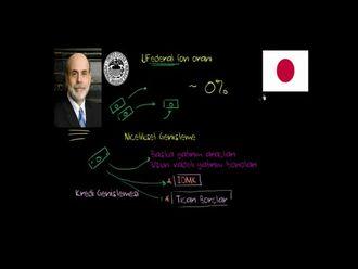 A.B.D. Ve Japonya'nın Parasal Genişleme Politikaları izle