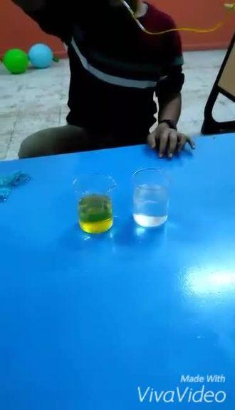 sıvı basıncı deneyleri izle