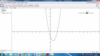 Bir Parabolün Tepenoktasının geometrik yer denkleminin grafiği izle