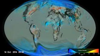 Atmosfer'de  Karbondioksit artışı izle