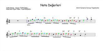 Nota Akor Eşlik Video - Nota Değerleri - Eğitsel Şarkı izle
