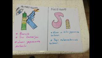 Elementlerin Sembolleri ve Kullanım Alanları izle