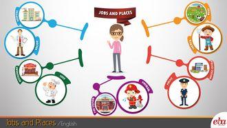Bu infografikte Jobs and Places konusu ele alınmıştır.