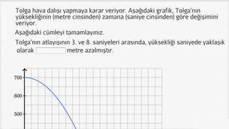 Grafikten Modellenen Fonksiyonun Ortalama Değişim Hızı Nasıl Tahmin Edilir? (Örnek) izle