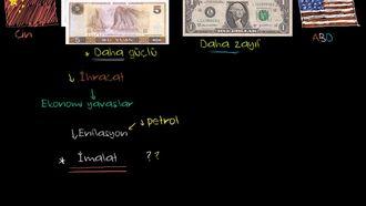 Serbest Kurun A.B.D. Ekonomisi Üzerindeki Etkileri izle