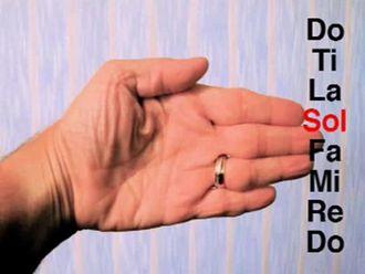 Fonomimi Tekniği-El İşaretleri ile notalar izle