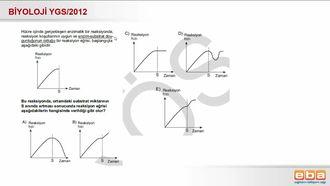2012 YGS Biyoloji Enzimler izle