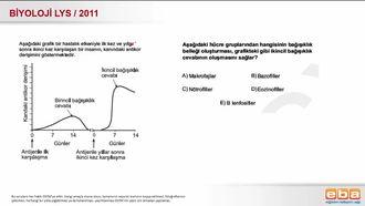 2011 LYS Biyoloji Bağışıklık Sistemi izle