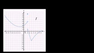Grafiklerden Tek Taraflı Limitler izle