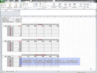 Veri Tablosu Nasıl Kullanılır? izle