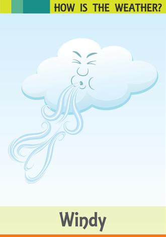 Hava durumu resimlerle ve İngilizce olarak anlatılır.(Windy-Rüzgarlı)