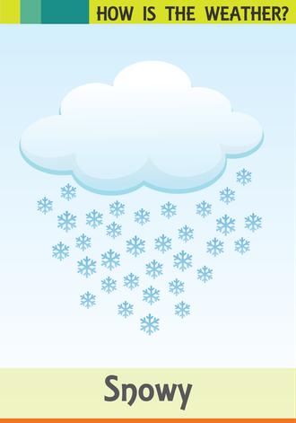 Hava durumu resimlerle ve İngilizce olarak anlatılır.(Snowy-Karlı)