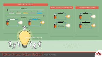 İletken direncinin nelere bağlı olduğunu anlatan infografik çalışması