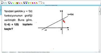 Fonksiyon Türleri ve Fonksiyonun Grafiği 10 izle