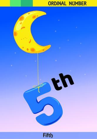 İngilizce sıra sayıları resimlerle gösterilir.(5th-Fifth-Beşinci)